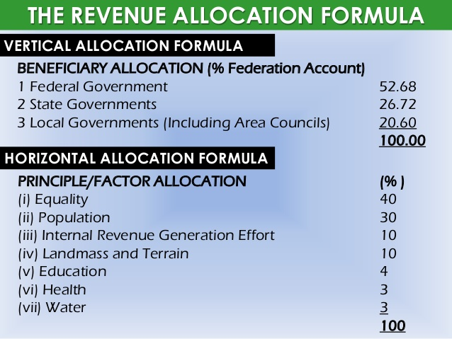 revenue allocation among the three tiers of government in nigeria The fiscal efficiency department as one of the core departments of the commission was set up in 2001 to enable the commission perform its constitutional functions of advising the 3-tiers of government on fiscal matters.